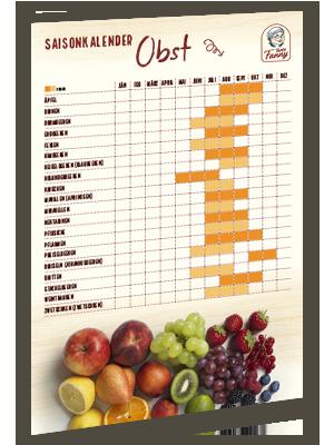 Obst Saisonkalender zum Ausdrucken